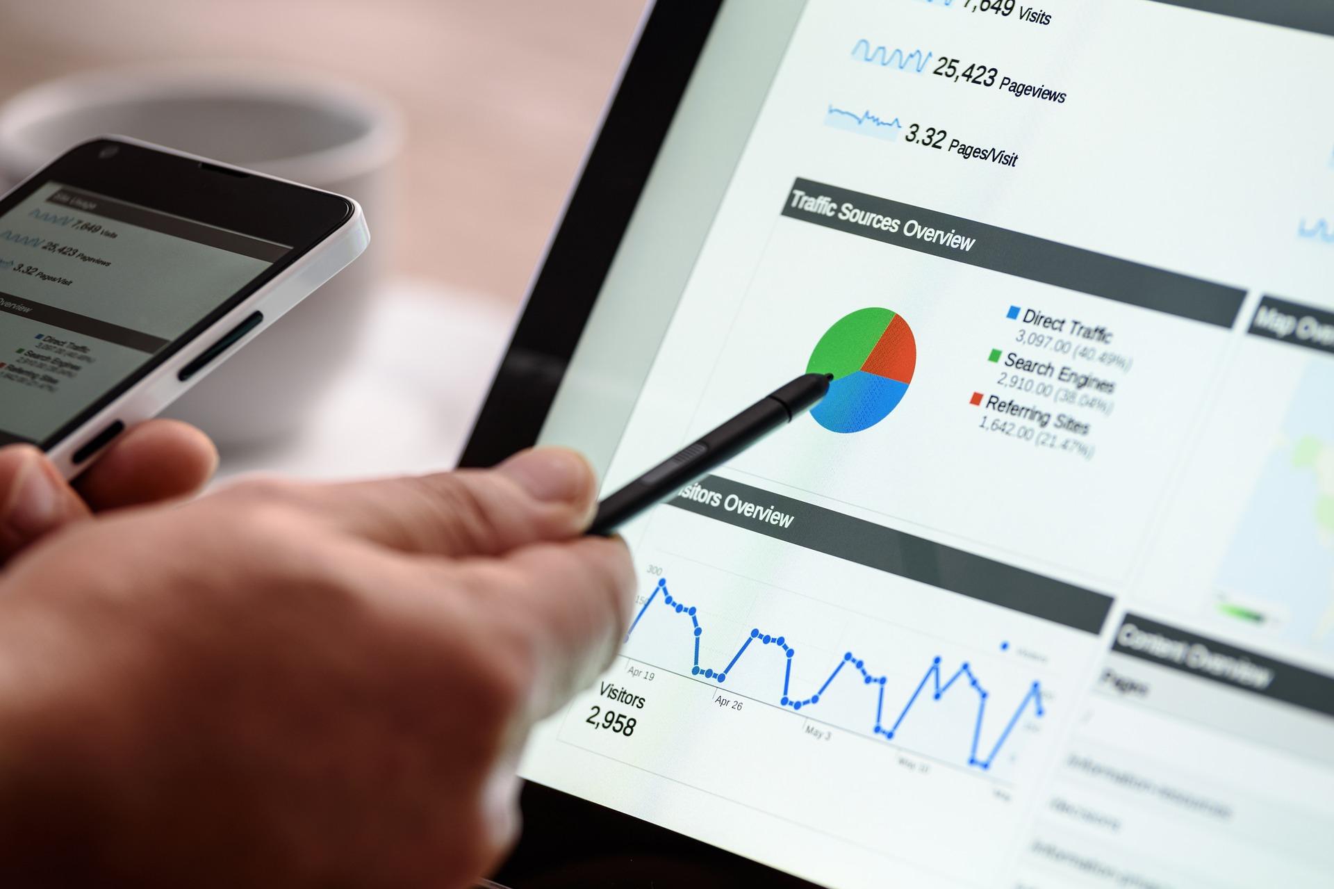 4 Poin Digital Marketing yang Harus Kamu Ketahui